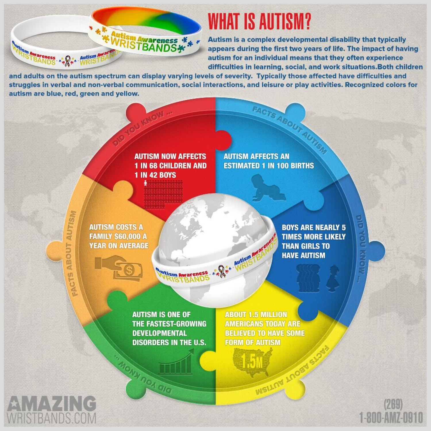Spread Awareness for World Autism Day with Custom Wristbands Infographic