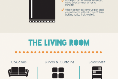 Spring Cleaning- Tips For Cleaning Individual Rooms in Your Home Infographic
