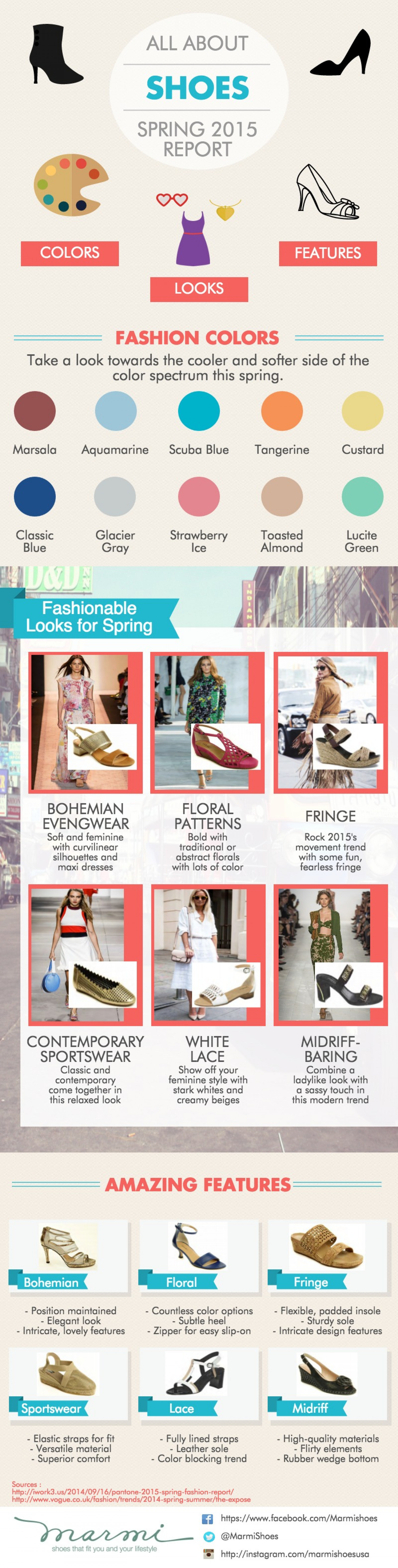 Spring Shoe Trends Infographic