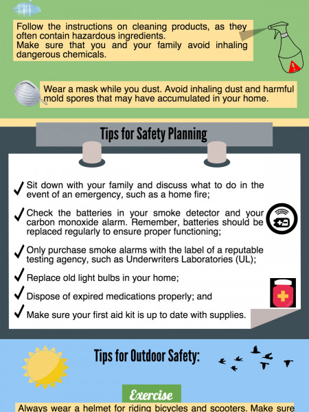 SPRINGTIME AND HOME SAFETY Infographic
