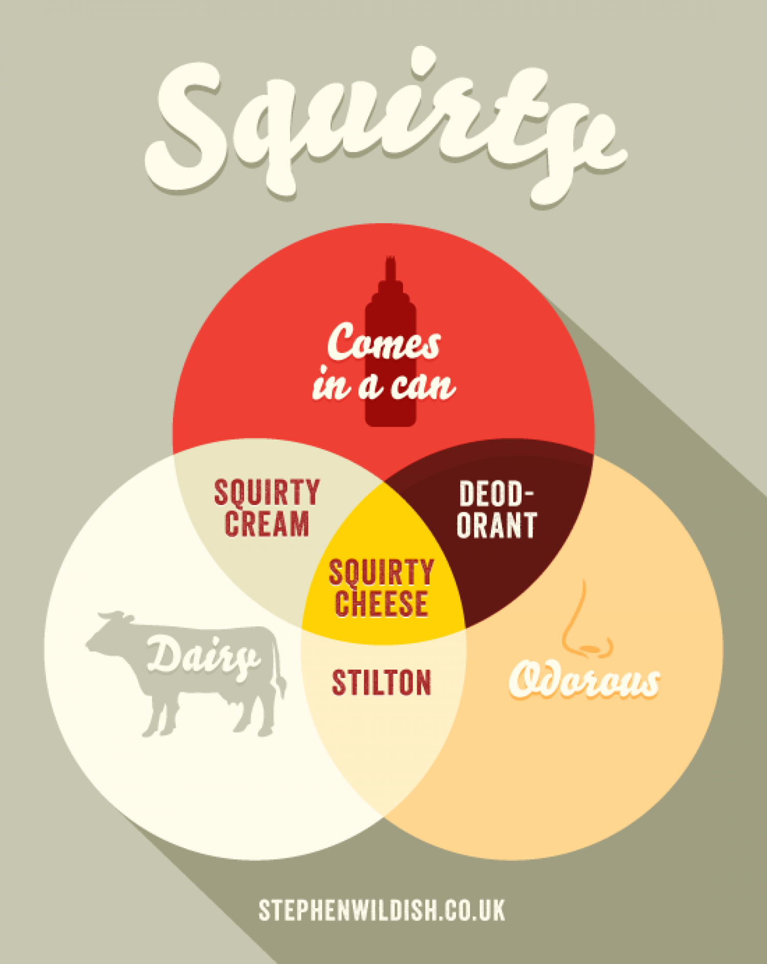 Squirty Infographic