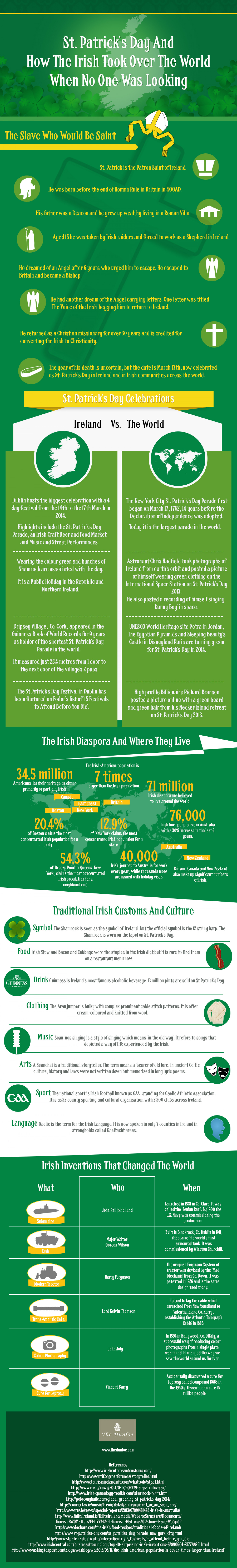 St. Patrick's Day, An Infographic Infographic