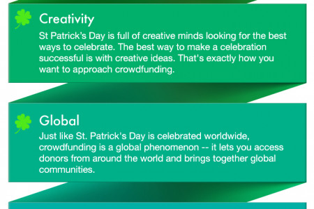 St. Patrick's Day Guide to Crowdfunding Infographic
