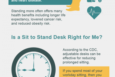 Stand Up for Your Health with a Sit to Stand Desk Infographic