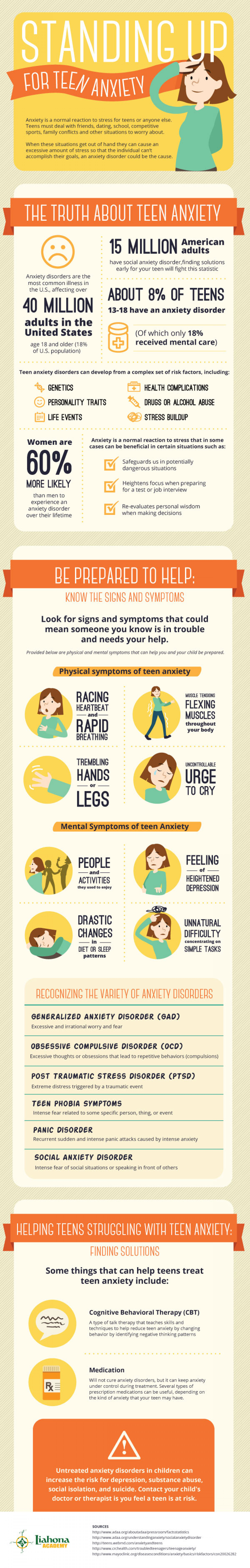 Standing Up for Teen Anxiety Infographic