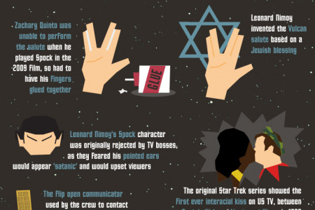 Star Trek Random Facts Infographic