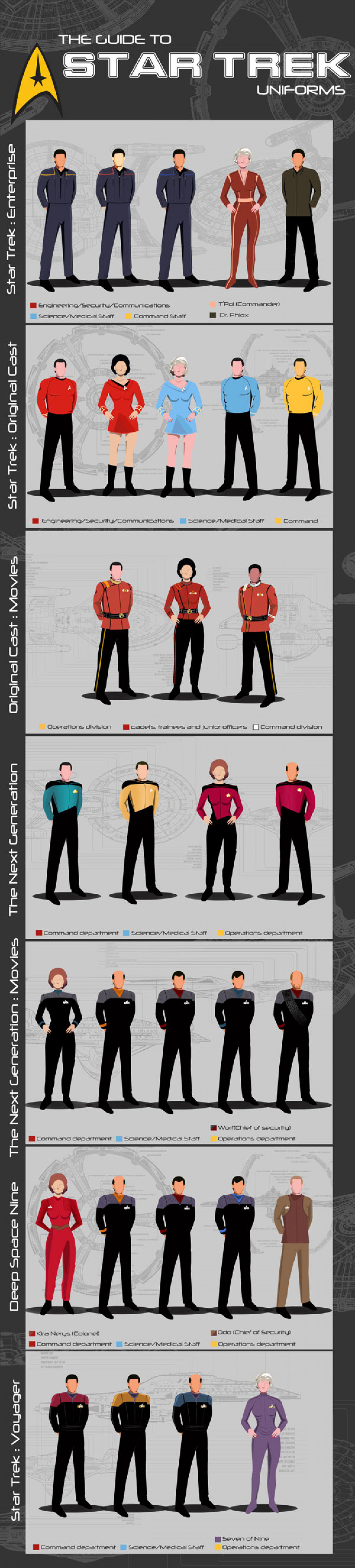 star trek uniform guide visual ly rh visual ly star trek tng viewing guide reddit star trek tng viewing guide reddit