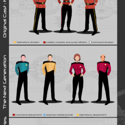 star trek uniform guide visual ly rh visual ly star trek online uniform color guide Star Trek Original Series Uniforms