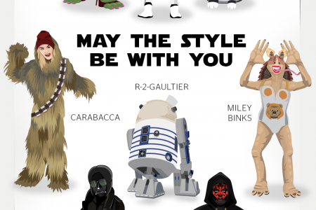 Star Wars: May The Style Be With You Infographic
