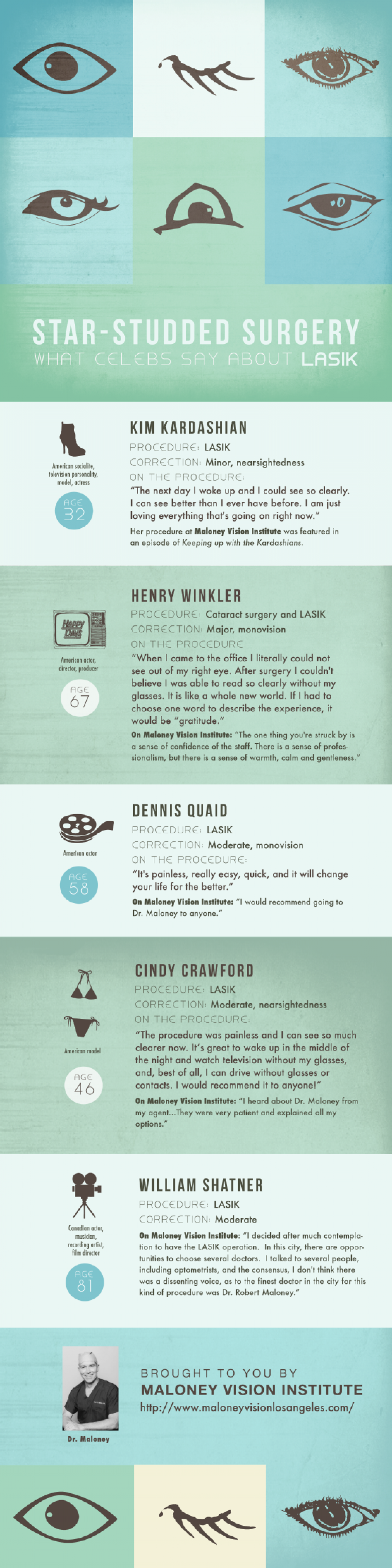 Star-Studded Surgery: What Celebs Say About LASIK  Infographic