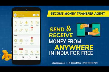 Start Money Transfer Business Services online on Cubber Store Infographic