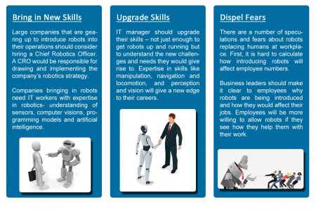Start Prepping to Welcome Robots at Workplace Infographic