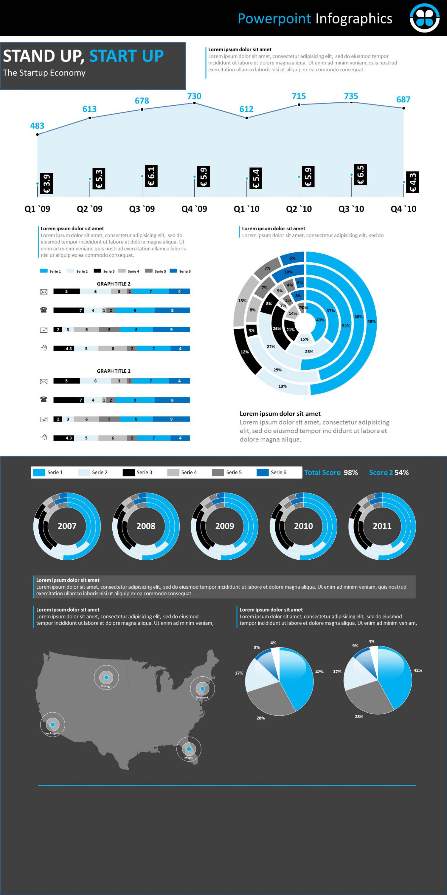 Startup Infographic Infographic