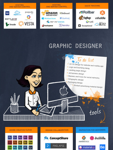 Startup Infrastructure Infographic