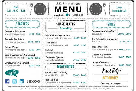 Startup Law Menu | Powered by Lexoo Infographic