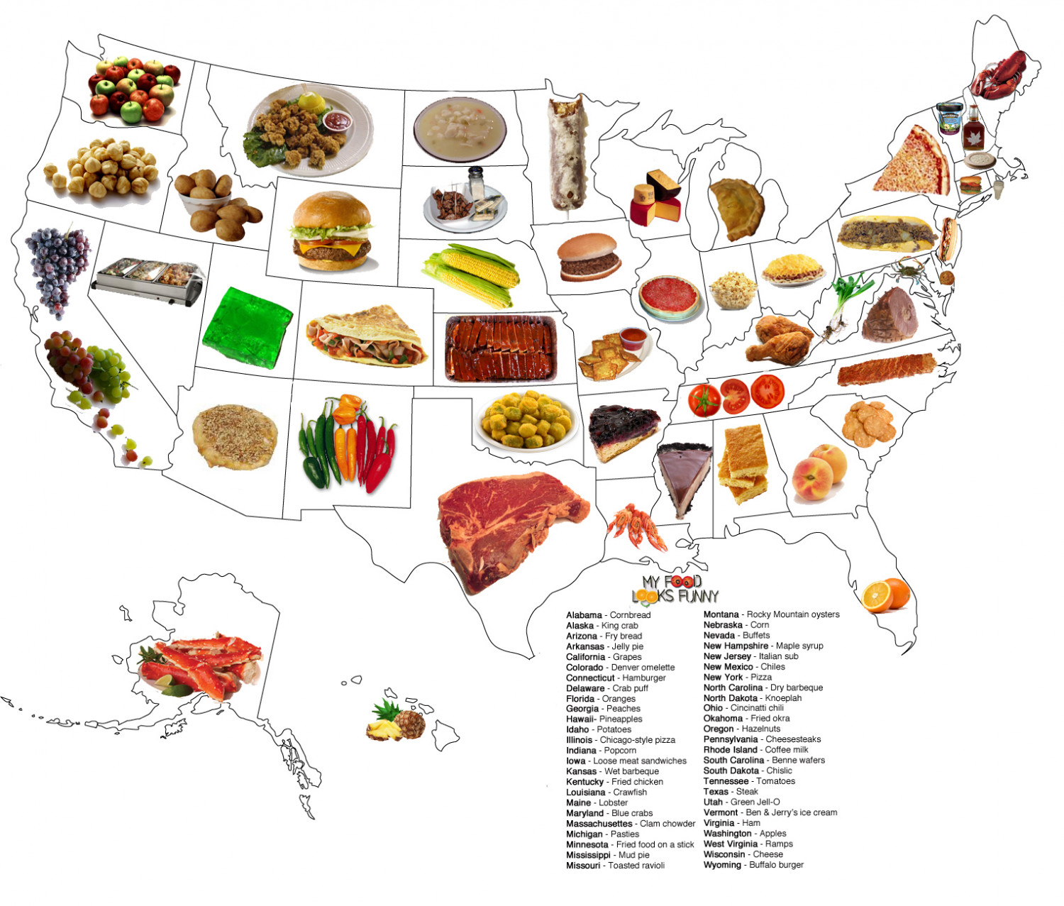 State food map for 8 chinese cuisines