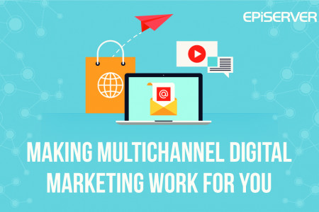State of Multichannel Digital Marketing  Infographic