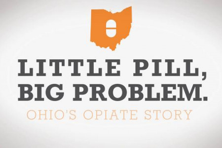State of Ohio Opiate Awareness Infographic