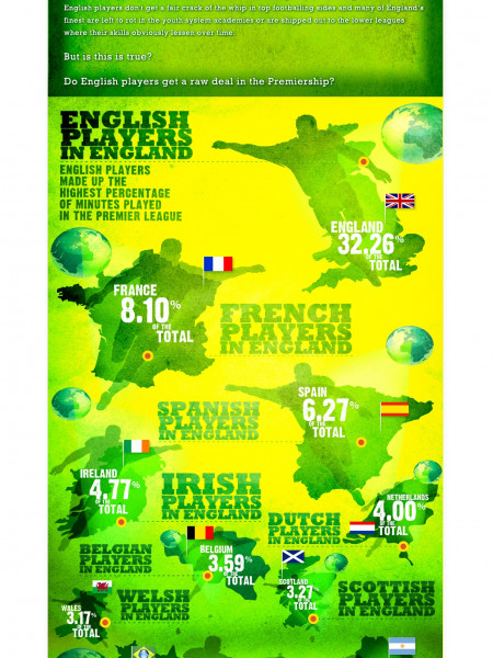 State of the Nation. A Raw Deal? Infographic