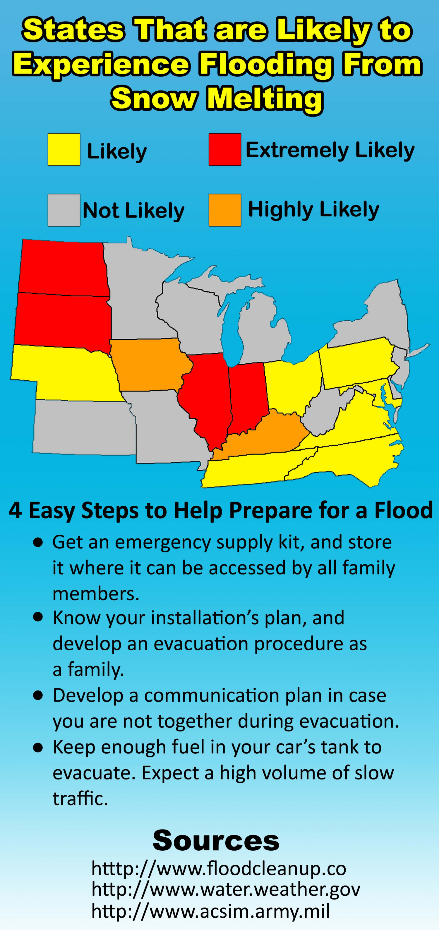 States That Will Likely Experience Flooding from Snowmelt Infographic