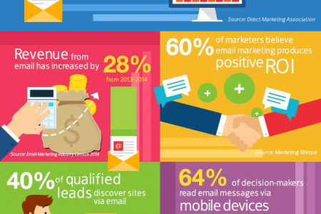 Statistics of Results of Email Marketing Infographic