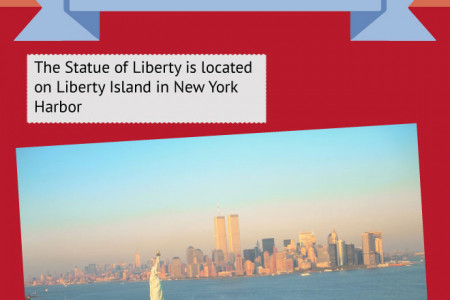 Statue of Liberty Infographic