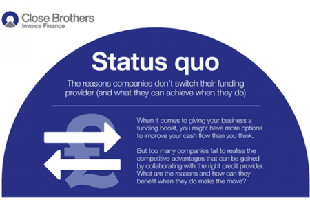 Status quo - The reasons companies don't switch their funding provider (and what they can achieve when they do) Infographic