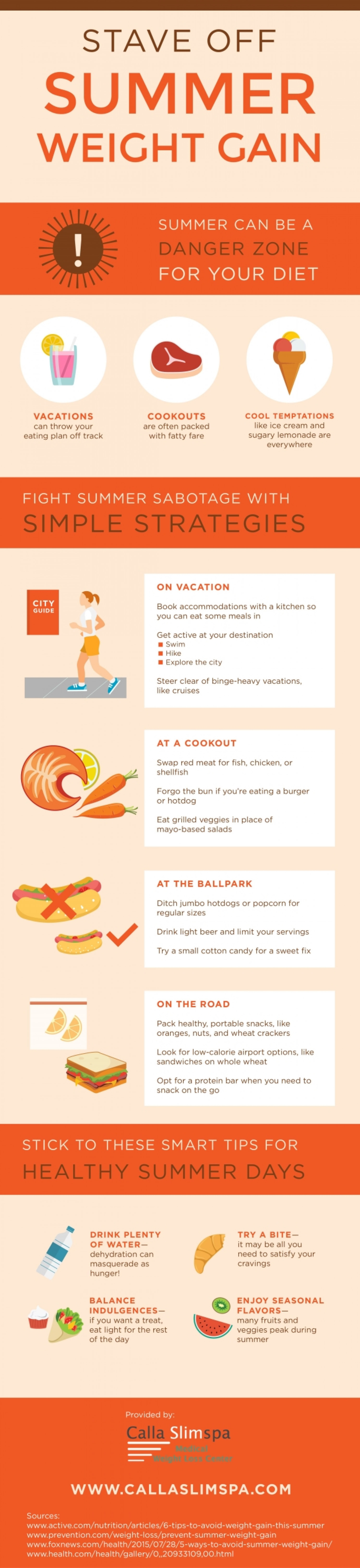 Stave Off Summer Weight Gain Infographic
