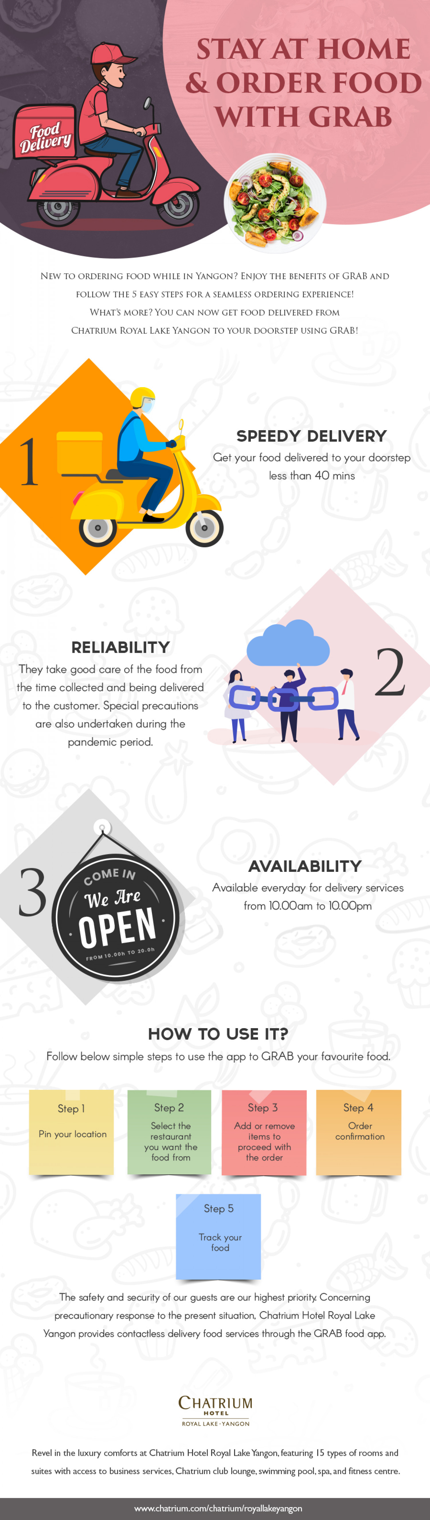 Stay at Home & Order Food with GRAB Infographic