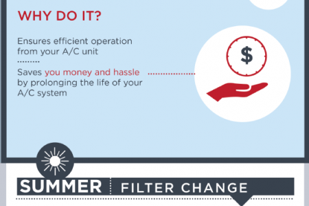Stay Cool with Air Conditioning Maintenance Infographic