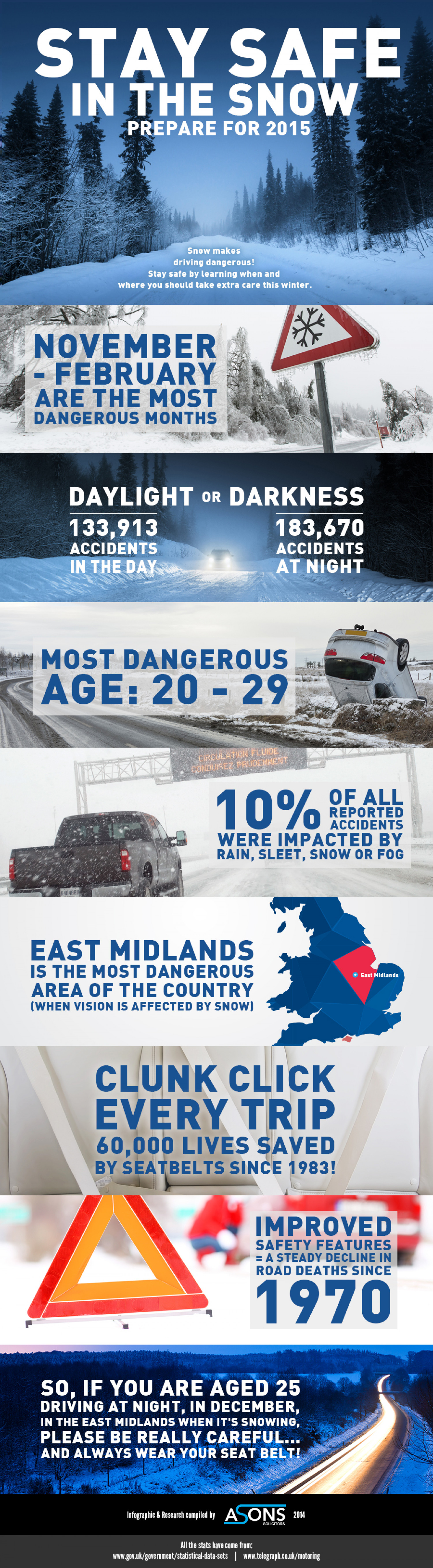 Stay safe in the snow Infographic
