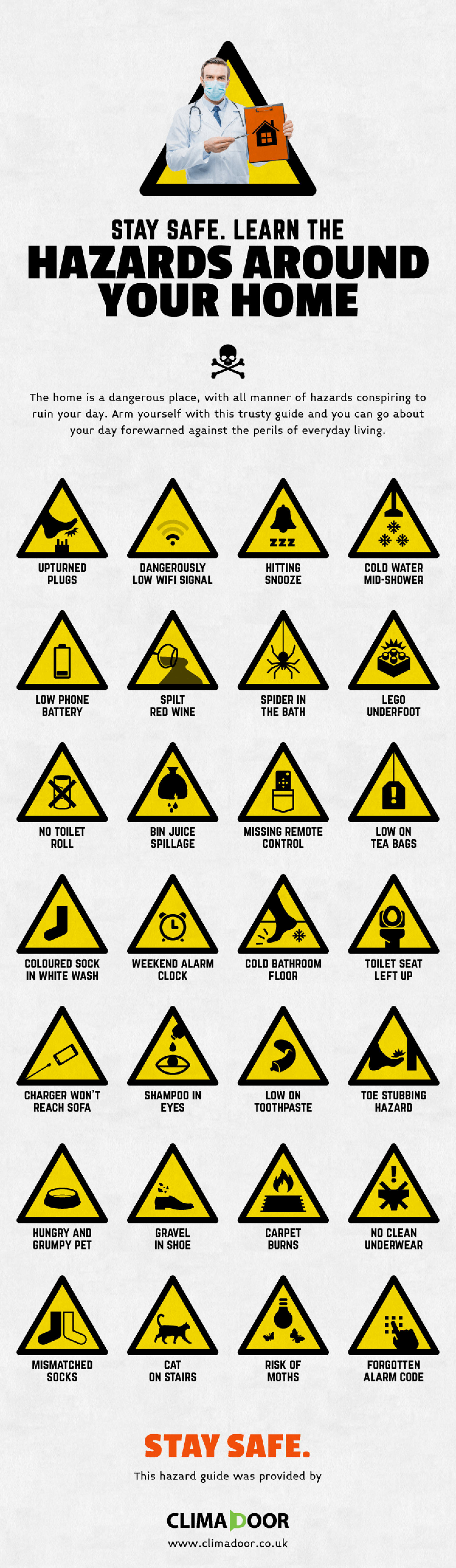 Stay Safe: Learn the hazards around your home Infographic