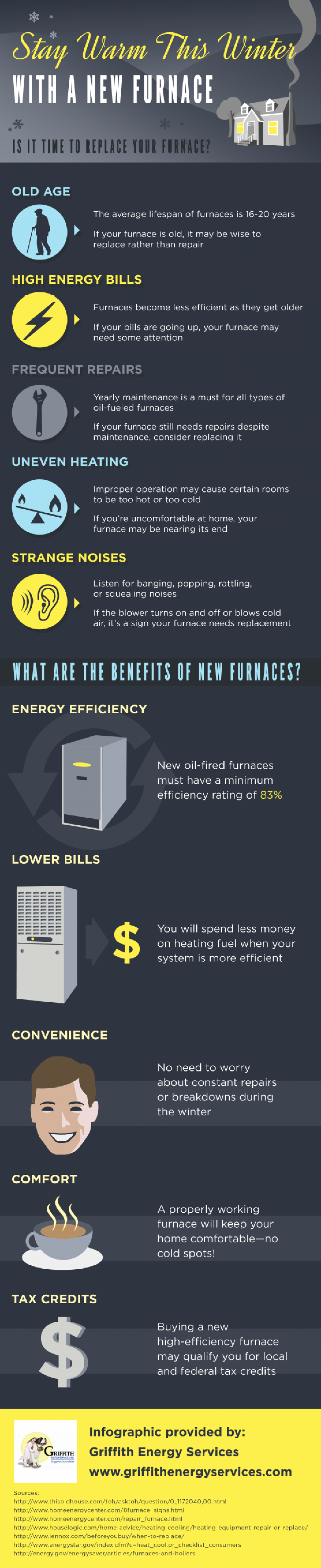 Stay Warm This Winter With a New Furnace Infographic