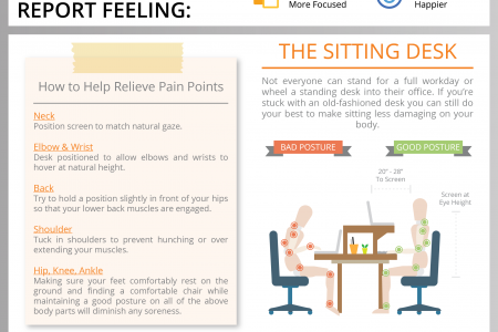 Staying Healthy and Happy at Work Infographic