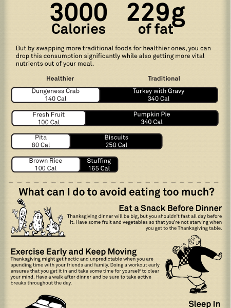 Staying Healthy on Thanksgiving Infographic