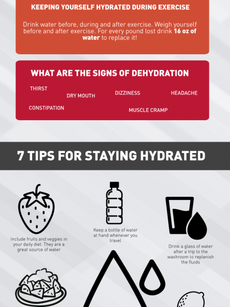 Tips for Staying Hydrated Infographic Infographic