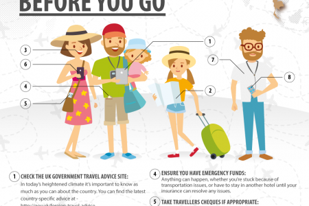 Staying safe abroad - don't become a statistic Infographic