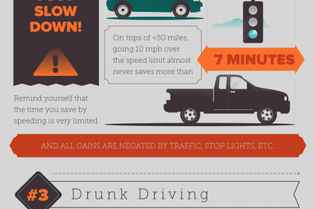 Staying Safe On The Road Infographic