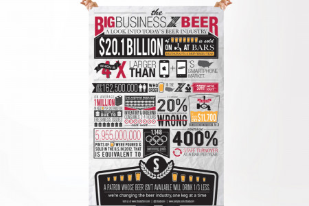 The Big Business of Beer Infographic