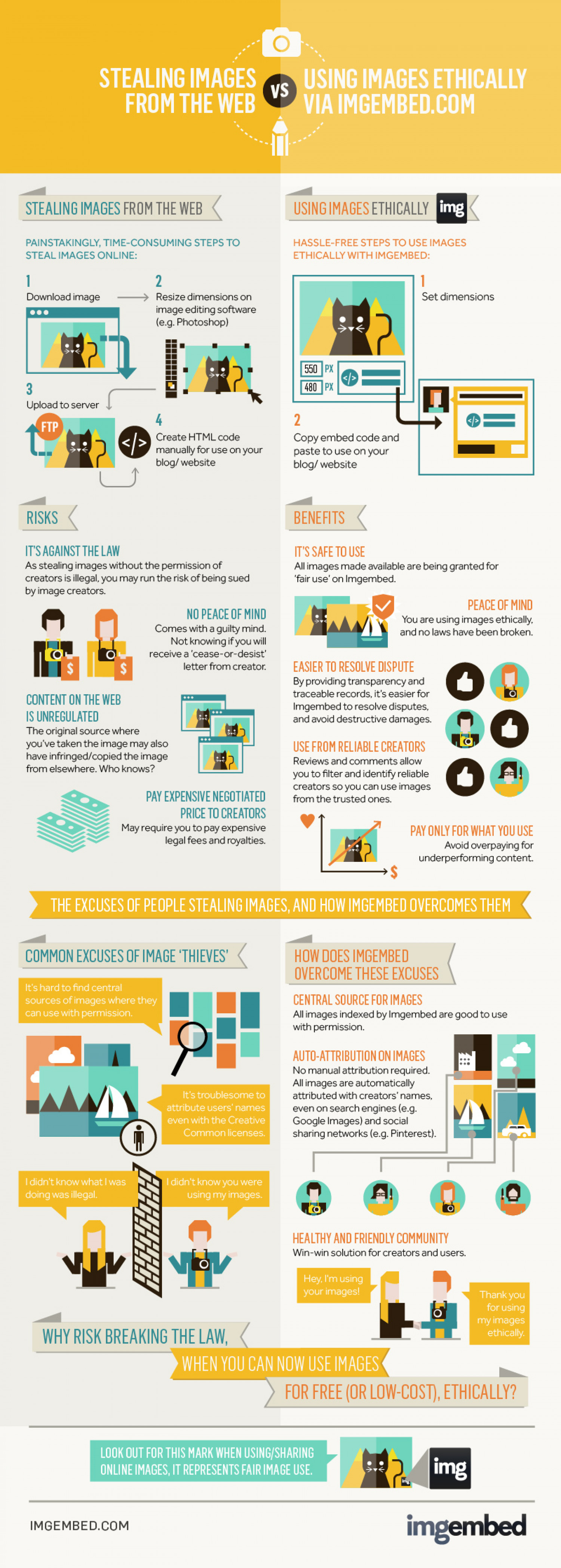 Stealing Images Online VS Using Images Fairly Infographic