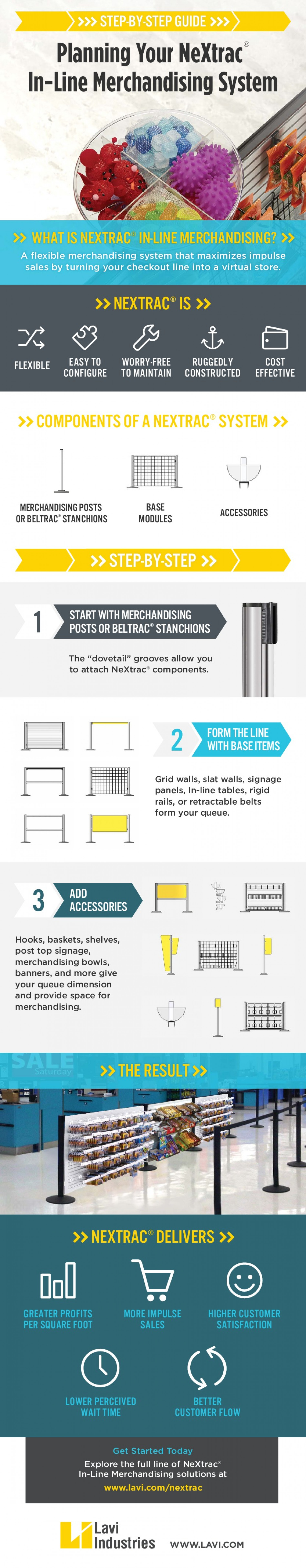 Step by Step Guide to Planning Your NeXtrac In-Line Merchandising System Infographic
