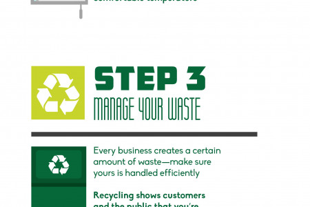 STEP BY STEP: REDUCING YOUR BUSINESS'S CARBON FOOTPRINT Infographic