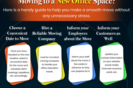 Step-By-Step Office Relocation Checklist Infographic