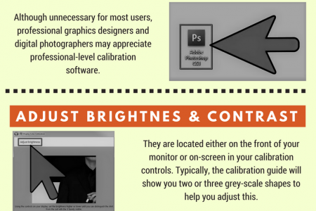 Steps for Calibrate Your Monitor Infographic