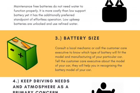 Steps For Choosing the Right Battery for Your Car Infographic