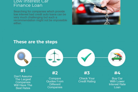 Steps For Getting Low Interest Rate Auto Loan Infographic