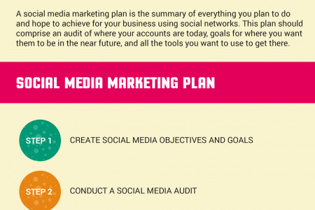 Steps for Social Media Marketing plan Infographic