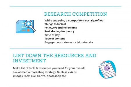Steps to build a Social Media Marketing Strategy Infographic