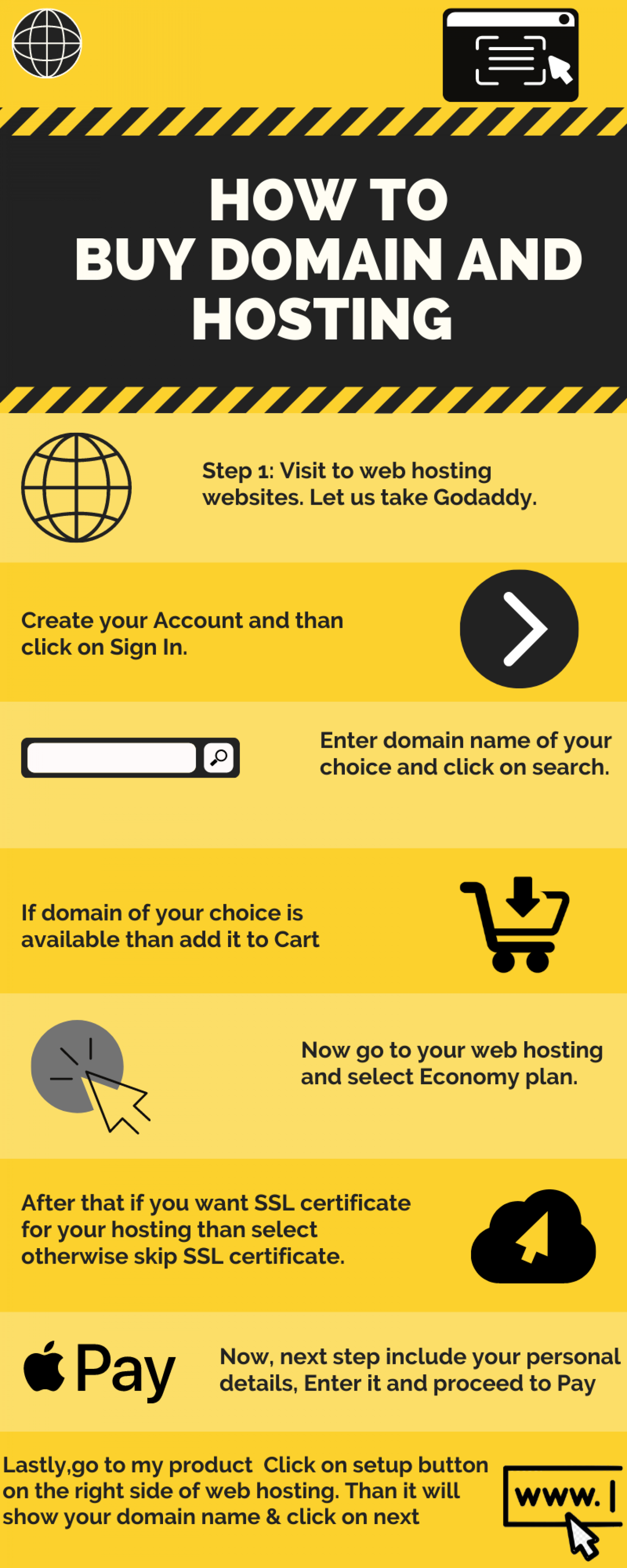Steps to buy Domain and Hosting Infographic