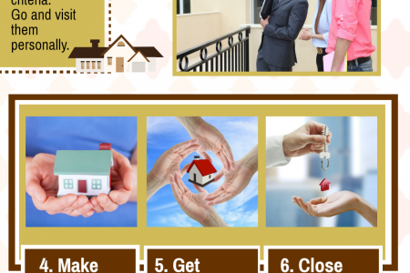 Steps to Buying a House in California Infographic